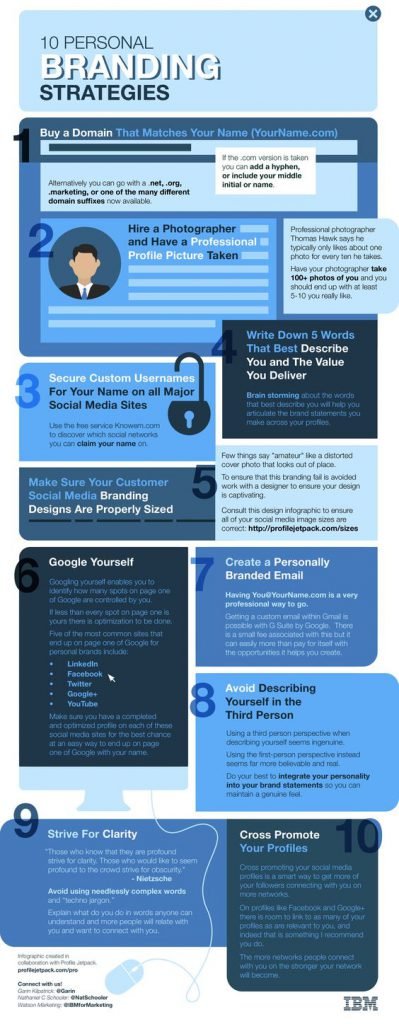 personal branding infographic with IBM