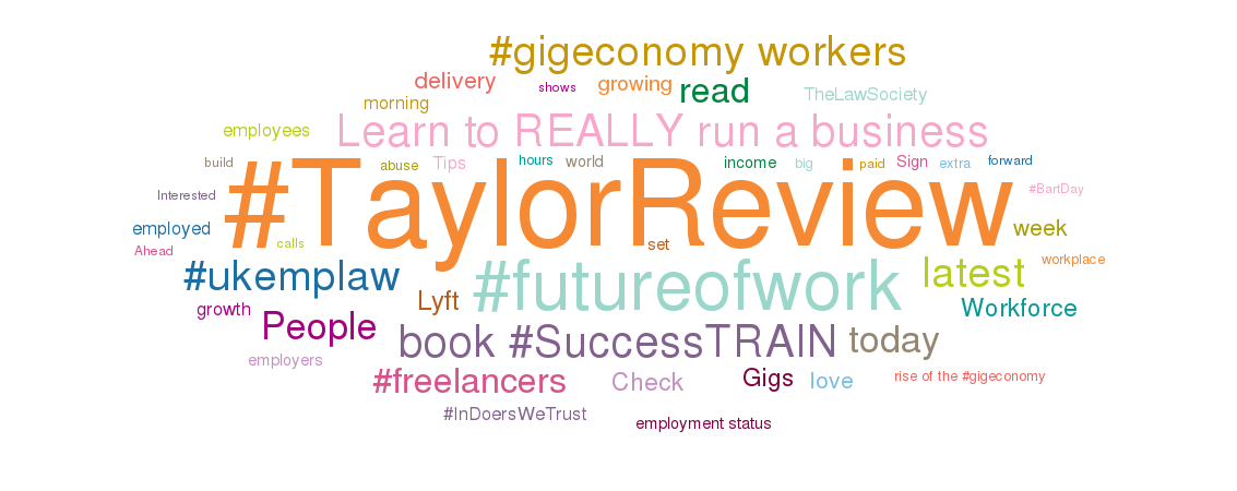 The Gig Economy Wordcloud